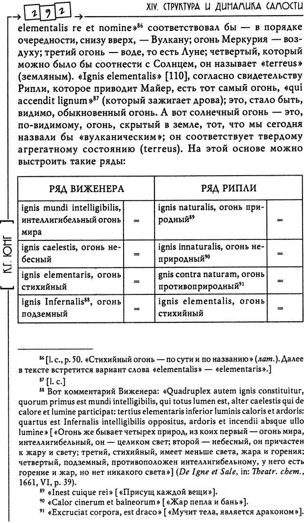 DJVU. Эон: исследования о символике самости. Юнг К. Г. Страница 295. Читать онлайн