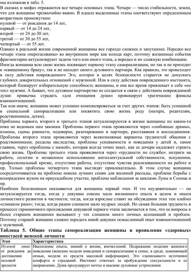 PDF. Проективная диагностика в сказкотерапии. Зинкевич-Евстигнеева Т. Д. Страница 30. Читать онлайн