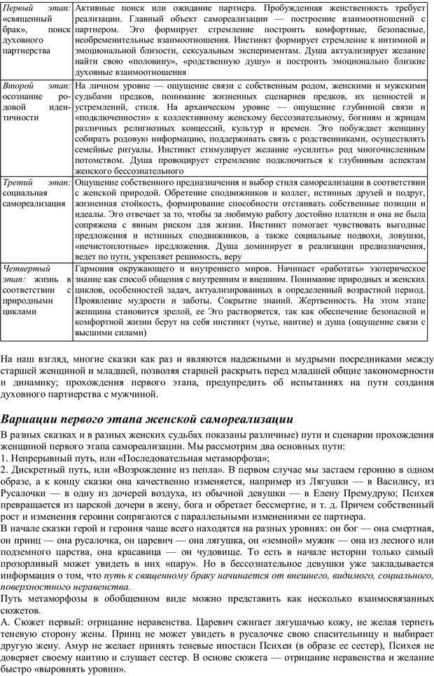PDF. Проективная диагностика в сказкотерапии. Зинкевич-Евстигнеева Т. Д. Страница 31. Читать онлайн