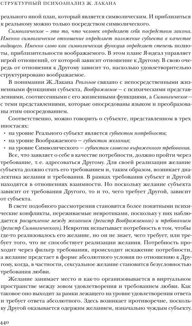 PDF. Постклассический психоанализ. Энциклопедия (том 2). Лейбин В. М. Страница 439. Читать онлайн