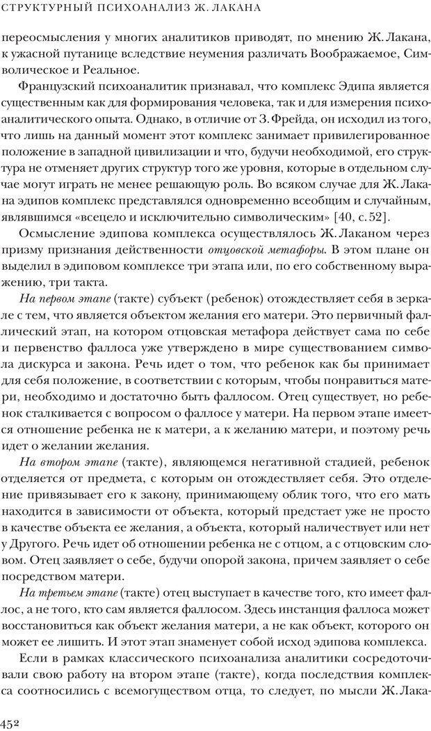 PDF. Постклассический психоанализ. Энциклопедия (том 2). Лейбин В. М. Страница 451. Читать онлайн