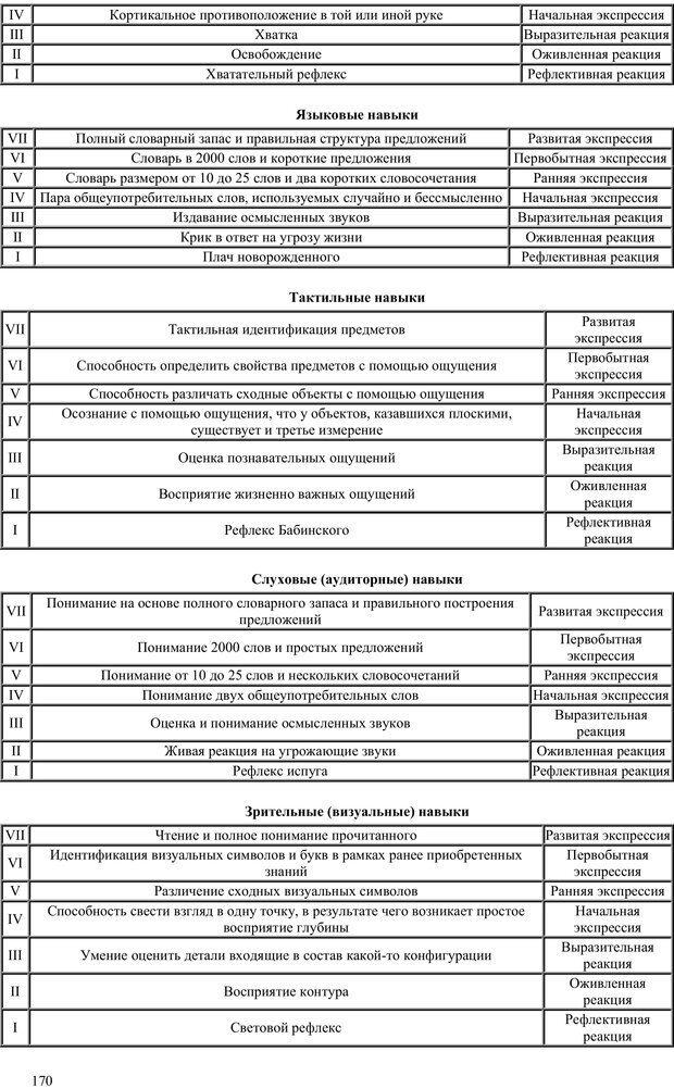 PDF. Гармоническое развитие ребенка. Доман Г. Страница 169. Читать онлайн