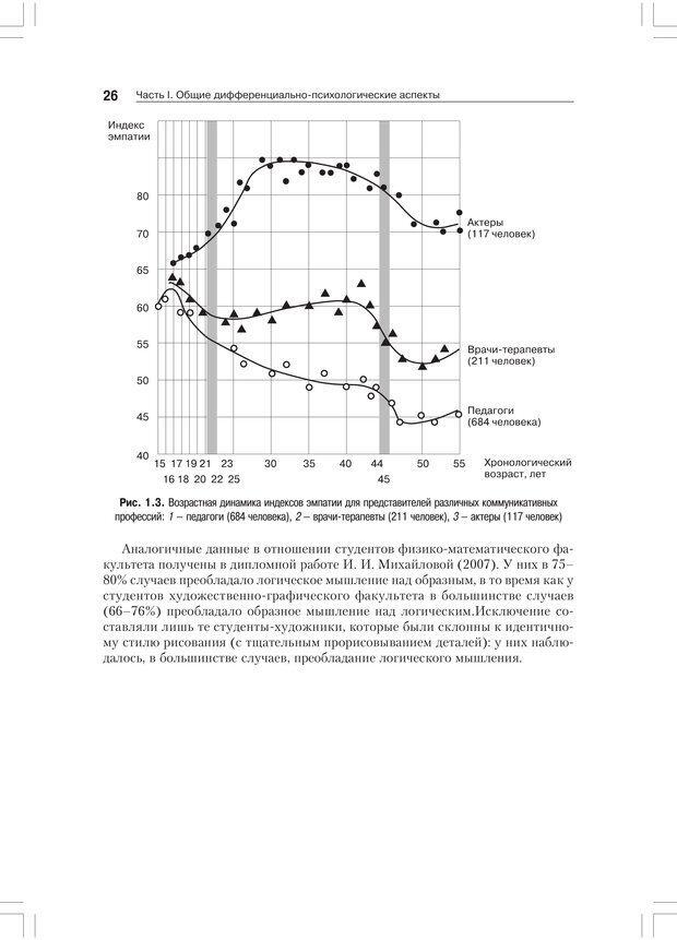 PDF. Дифференциальная психология профессиональной деятельности. Ильин Е. П. Страница 25. Читать онлайн