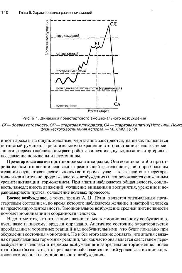 PDF. Эмоции и чувства. Ильин Е. П. Страница 139. Читать онлайн