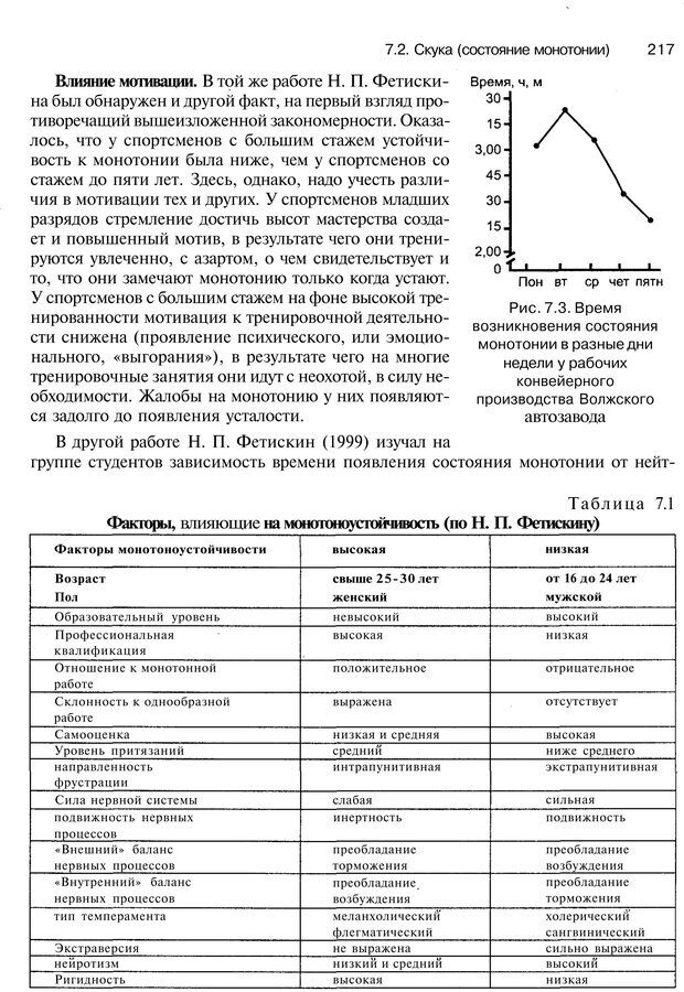 PDF. Эмоции и чувства. Ильин Е. П. Страница 216. Читать онлайн