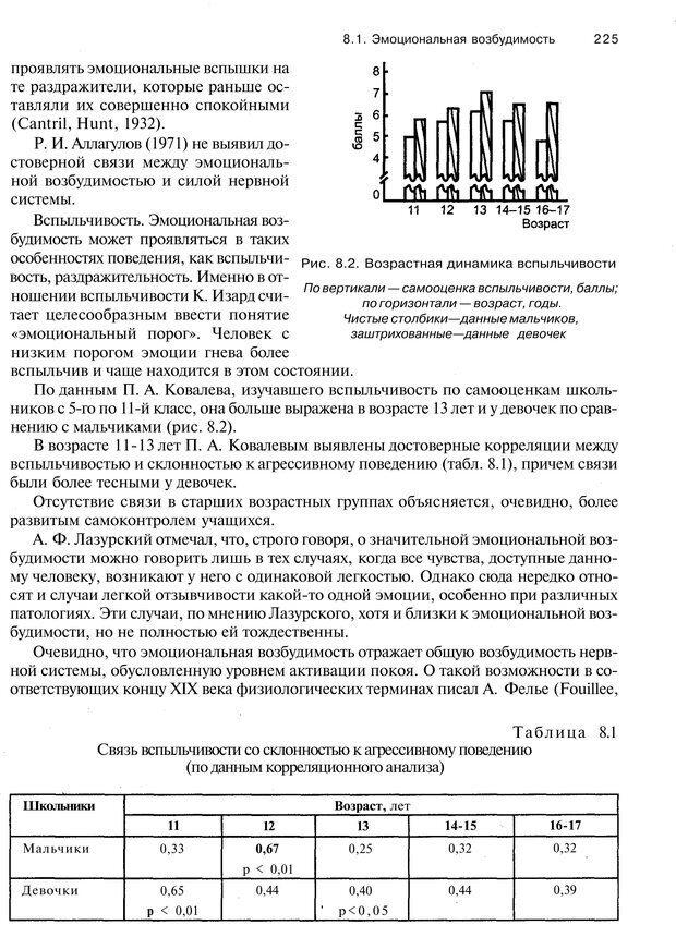 PDF. Эмоции и чувства. Ильин Е. П. Страница 224. Читать онлайн
