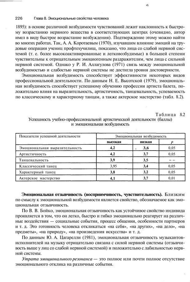 PDF. Эмоции и чувства. Ильин Е. П. Страница 225. Читать онлайн
