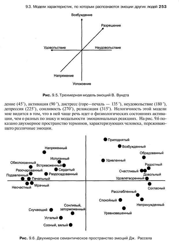 PDF. Эмоции и чувства. Ильин Е. П. Страница 252. Читать онлайн