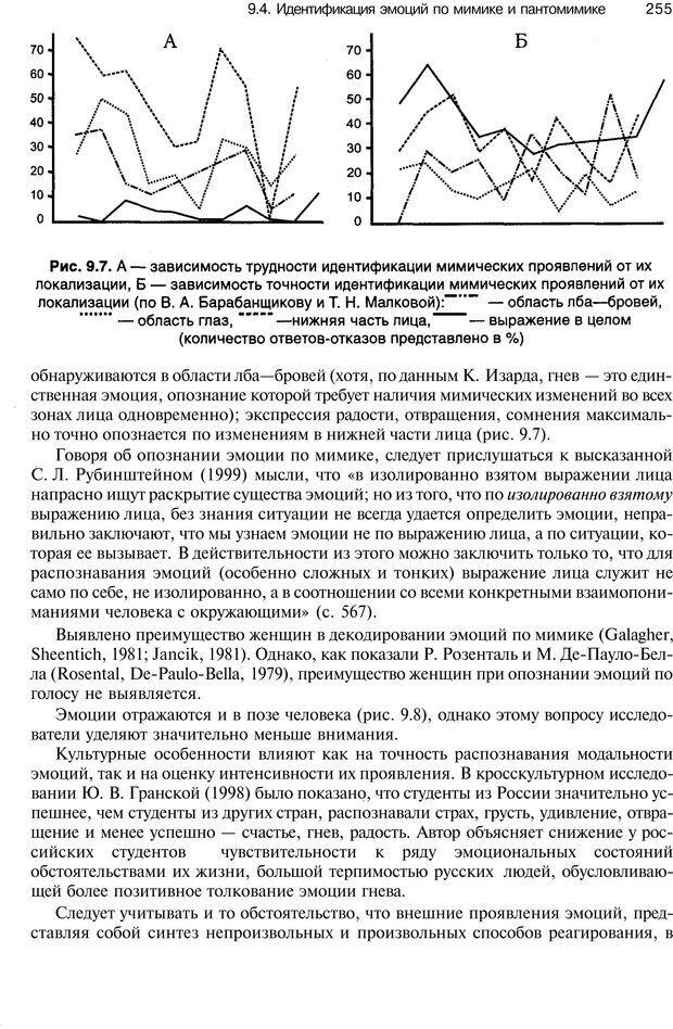 PDF. Эмоции и чувства. Ильин Е. П. Страница 254. Читать онлайн