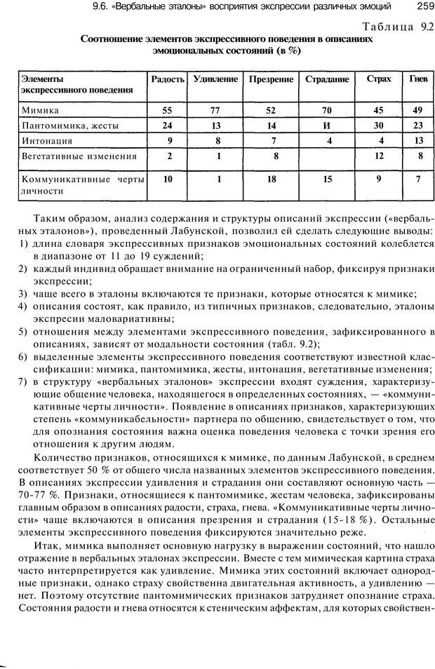 PDF. Эмоции и чувства. Ильин Е. П. Страница 258. Читать онлайн