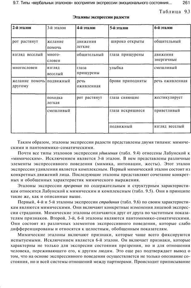 PDF. Эмоции и чувства. Ильин Е. П. Страница 260. Читать онлайн