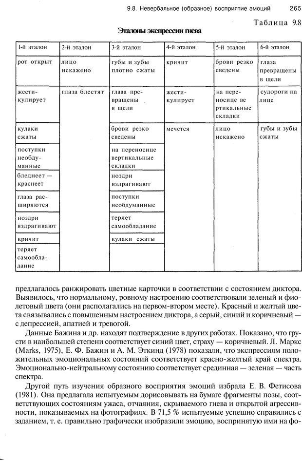 PDF. Эмоции и чувства. Ильин Е. П. Страница 264. Читать онлайн