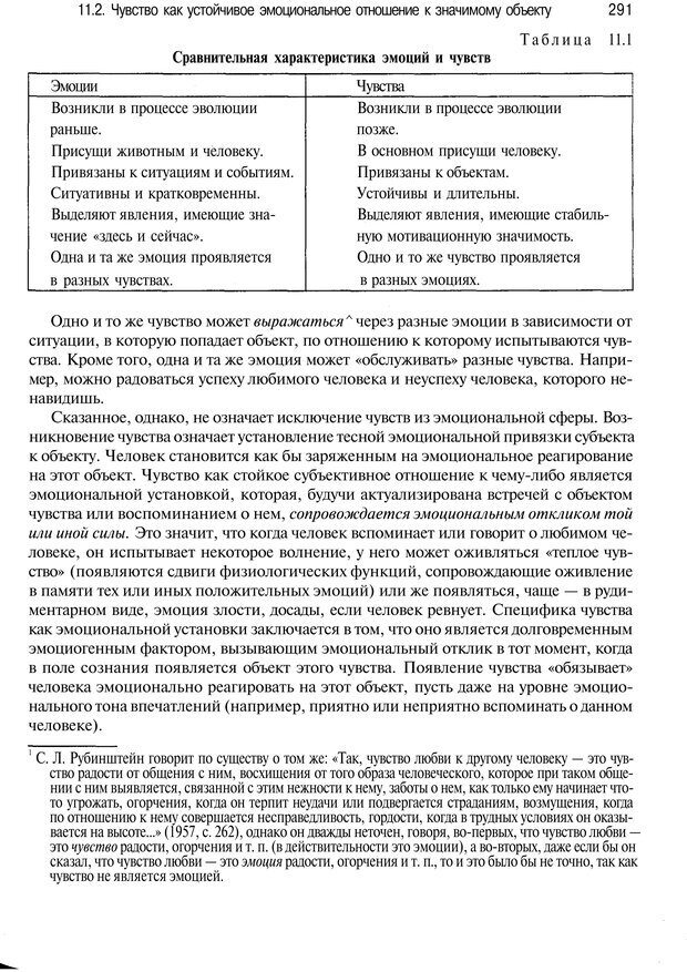 PDF. Эмоции и чувства. Ильин Е. П. Страница 290. Читать онлайн