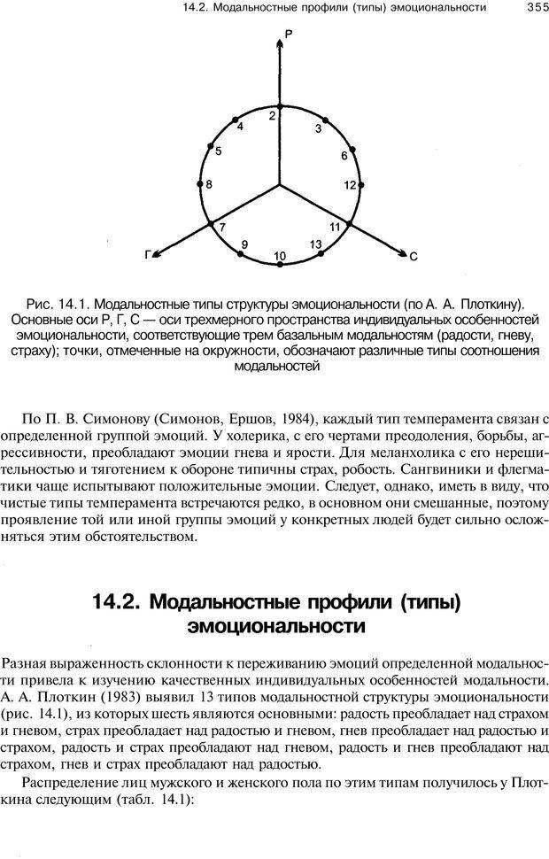 PDF. Эмоции и чувства. Ильин Е. П. Страница 354. Читать онлайн