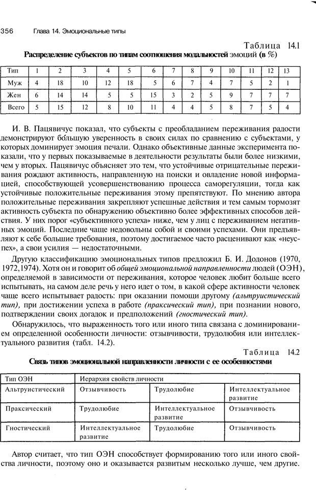 PDF. Эмоции и чувства. Ильин Е. П. Страница 355. Читать онлайн