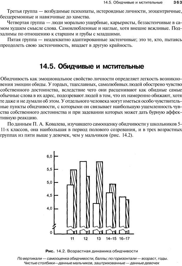 PDF. Эмоции и чувства. Ильин Е. П. Страница 362. Читать онлайн