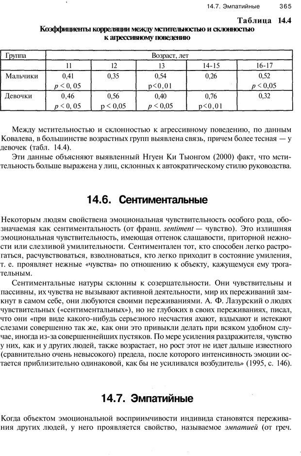 PDF. Эмоции и чувства. Ильин Е. П. Страница 364. Читать онлайн