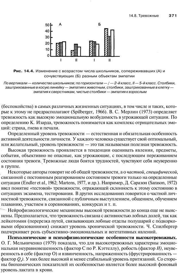 PDF. Эмоции и чувства. Ильин Е. П. Страница 370. Читать онлайн