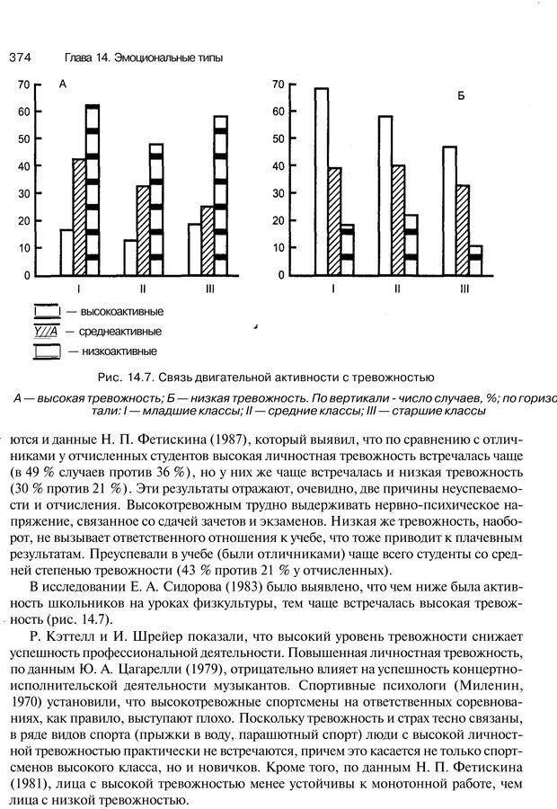 PDF. Эмоции и чувства. Ильин Е. П. Страница 373. Читать онлайн