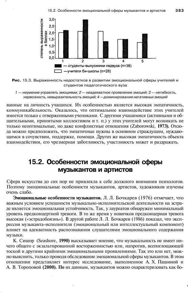 PDF. Эмоции и чувства. Ильин Е. П. Страница 382. Читать онлайн