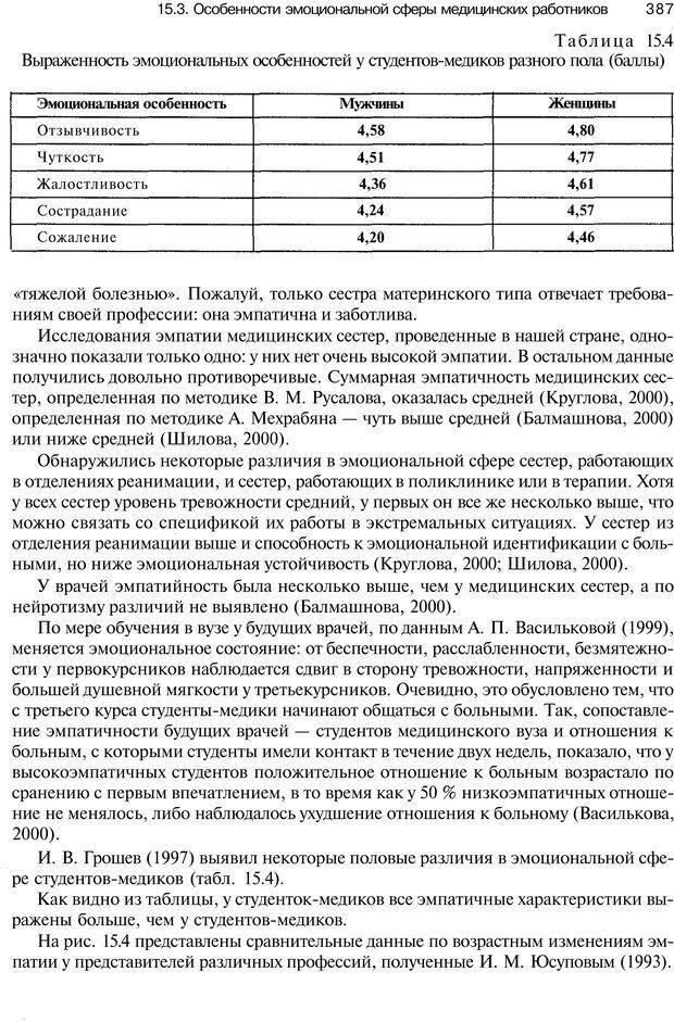 PDF. Эмоции и чувства. Ильин Е. П. Страница 386. Читать онлайн