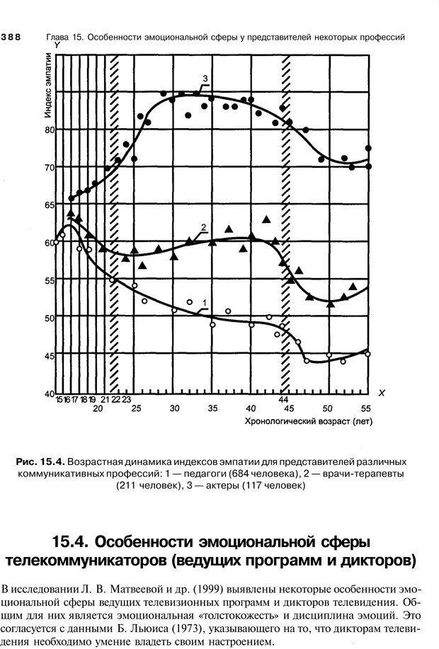 PDF. Эмоции и чувства. Ильин Е. П. Страница 387. Читать онлайн