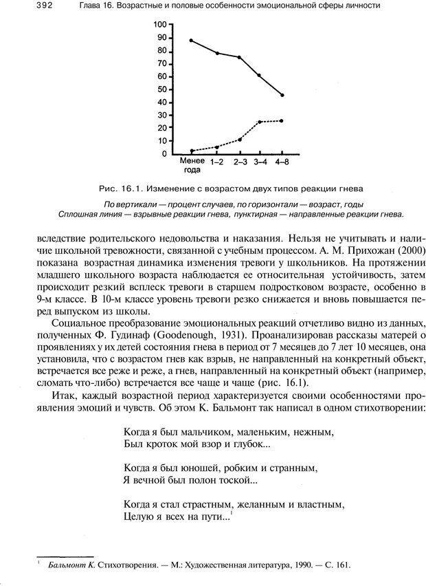 PDF. Эмоции и чувства. Ильин Е. П. Страница 391. Читать онлайн