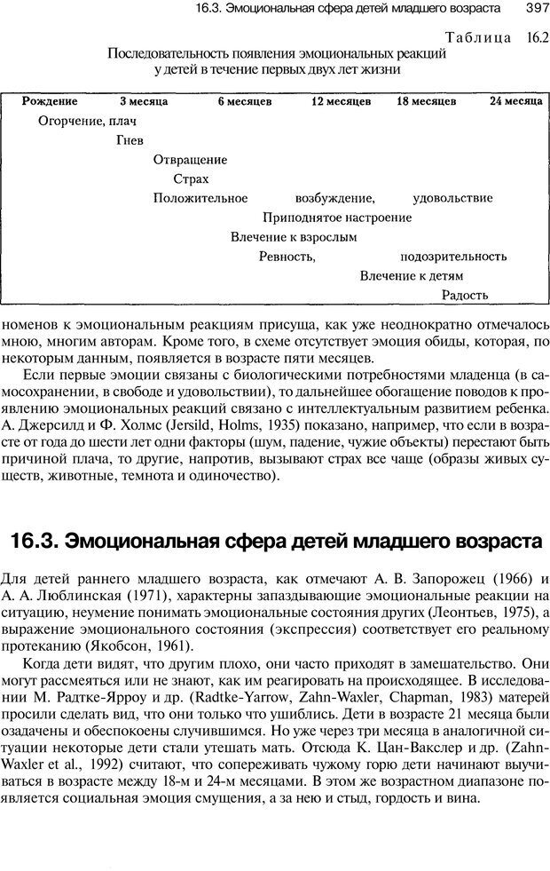 PDF. Эмоции и чувства. Ильин Е. П. Страница 396. Читать онлайн