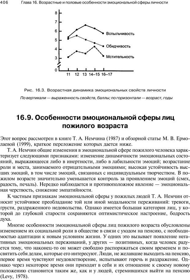 PDF. Эмоции и чувства. Ильин Е. П. Страница 405. Читать онлайн