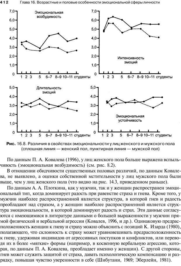 PDF. Эмоции и чувства. Ильин Е. П. Страница 411. Читать онлайн