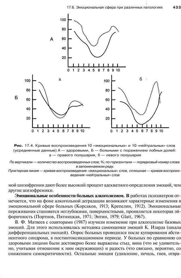 PDF. Эмоции и чувства. Ильин Е. П. Страница 432. Читать онлайн