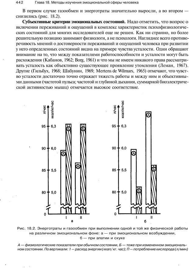 PDF. Эмоции и чувства. Ильин Е. П. Страница 441. Читать онлайн