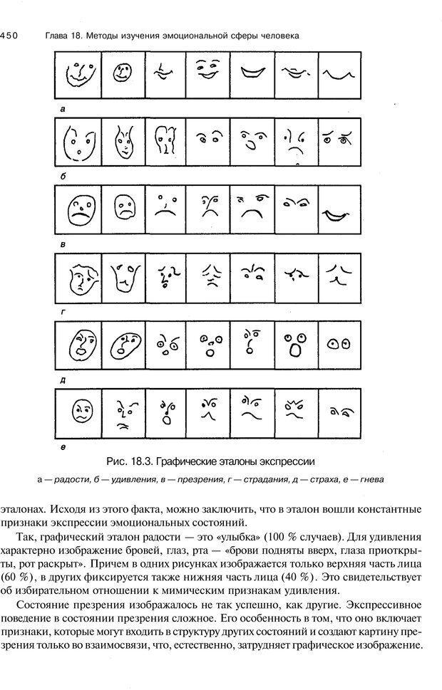 PDF. Эмоции и чувства. Ильин Е. П. Страница 449. Читать онлайн