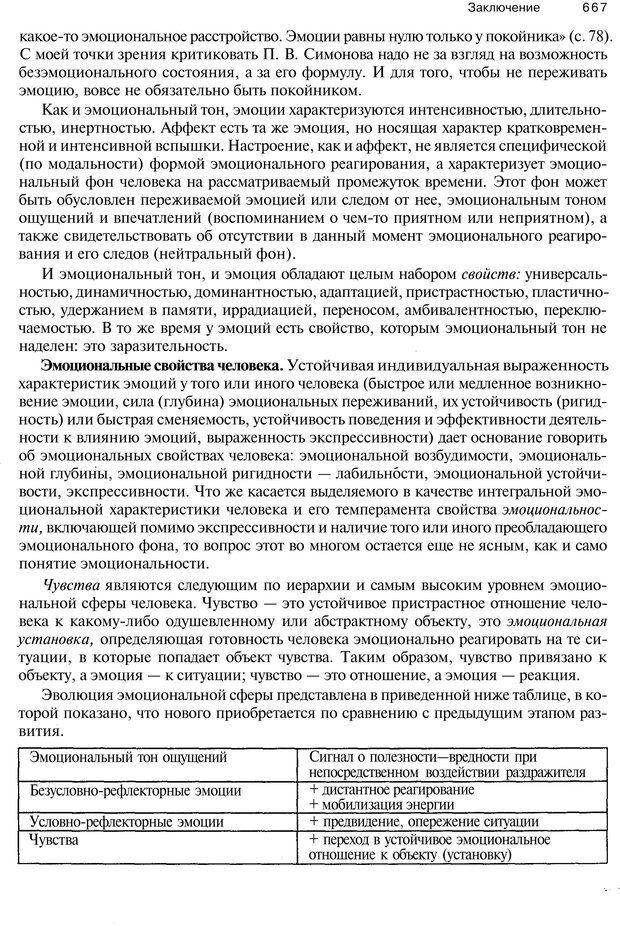 PDF. Эмоции и чувства. Ильин Е. П. Страница 666. Читать онлайн