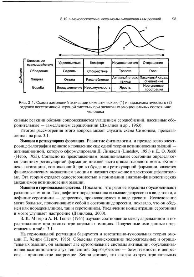PDF. Эмоции и чувства. Ильин Е. П. Страница 92. Читать онлайн