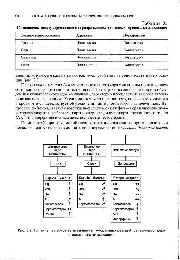 PDF. Эмоции и чувства. Ильин Е. П. Страница 93. Читать онлайн
