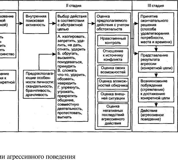 PDF. Мотивация и мотивы. Ильин Е. П. Страница 241. Читать онлайн