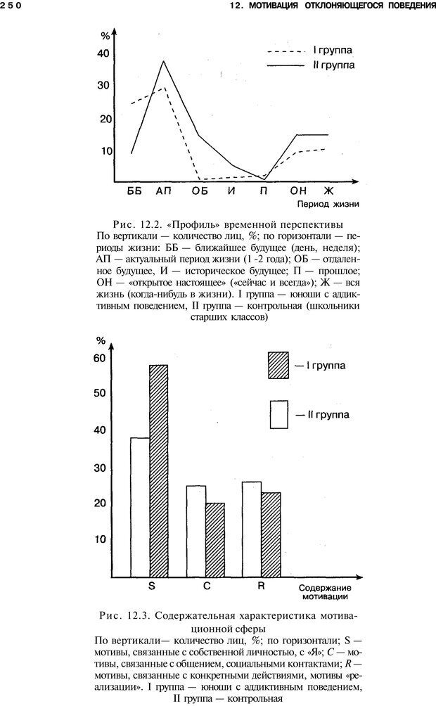 PDF. Мотивация и мотивы. Ильин Е. П. Страница 251. Читать онлайн