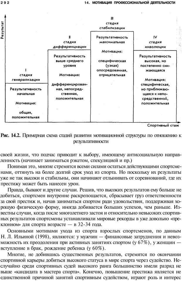 PDF. Мотивация и мотивы. Ильин Е. П. Страница 293. Читать онлайн