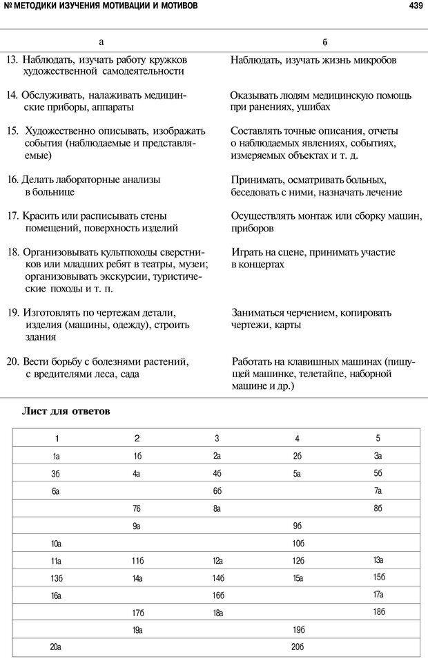 PDF. Мотивация и мотивы. Ильин Е. П. Страница 439. Читать онлайн