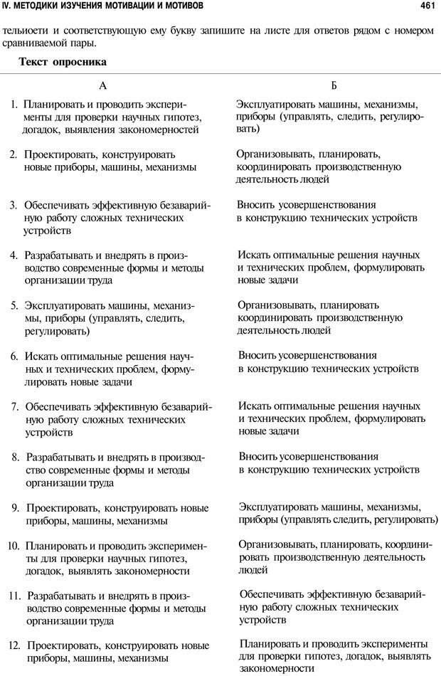 PDF. Мотивация и мотивы. Ильин Е. П. Страница 462. Читать онлайн