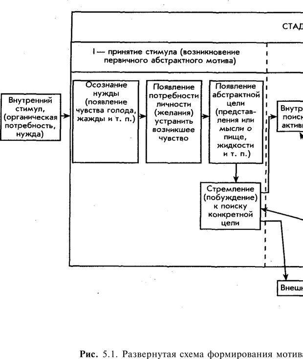 PDF. Мотивация и мотивы. Ильин Е. П. Страница 75. Читать онлайн