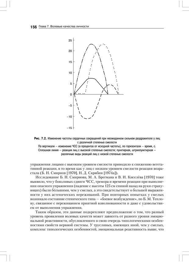 PDF. Психология воли. Ильин Е. П. Страница 155. Читать онлайн