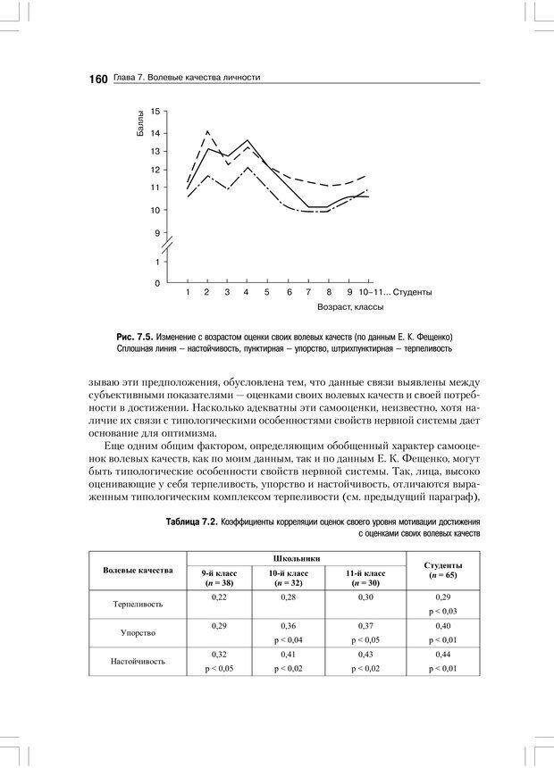 PDF. Психология воли. Ильин Е. П. Страница 159. Читать онлайн