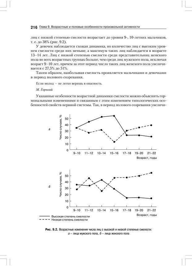 PDF. Психология воли. Ильин Е. П. Страница 215. Читать онлайн