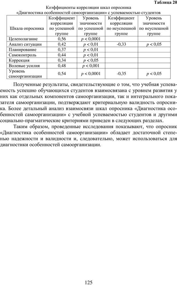 PDF. Учебная деятельность студента: психологические факторы успешности. Ишков А. Д. Страница 127. Читать онлайн