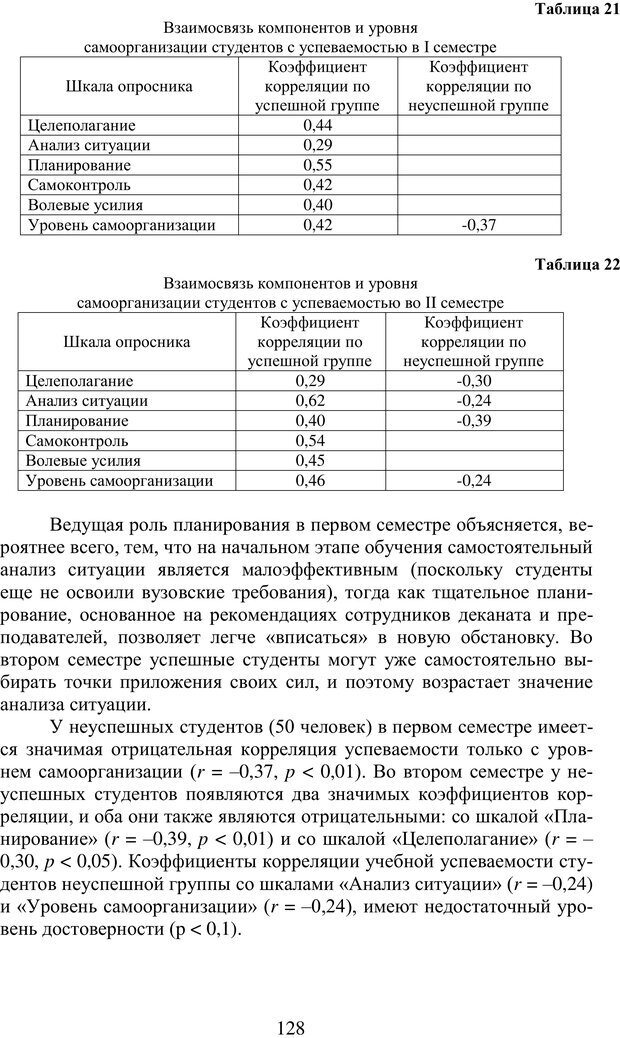 PDF. Учебная деятельность студента: психологические факторы успешности. Ишков А. Д. Страница 130. Читать онлайн