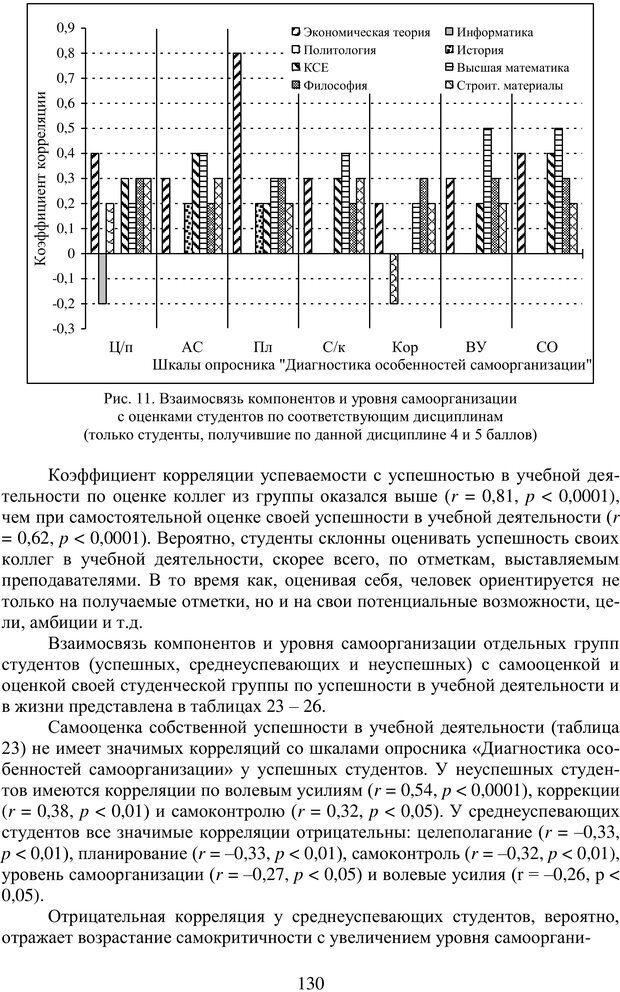 PDF. Учебная деятельность студента: психологические факторы успешности. Ишков А. Д. Страница 132. Читать онлайн