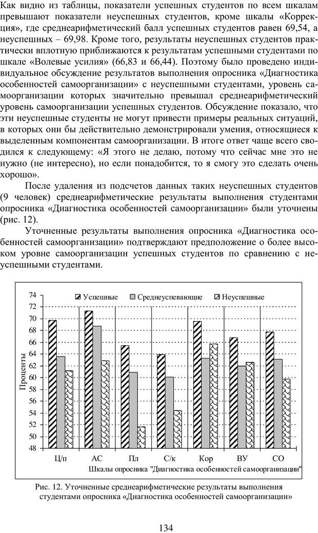 PDF. Учебная деятельность студента: психологические факторы успешности. Ишков А. Д. Страница 136. Читать онлайн
