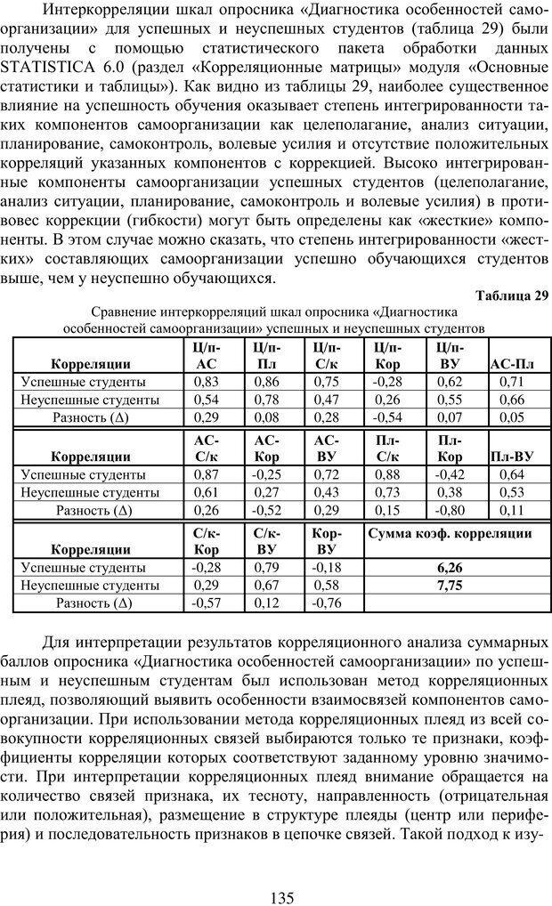 PDF. Учебная деятельность студента: психологические факторы успешности. Ишков А. Д. Страница 137. Читать онлайн